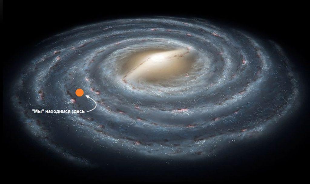 Расположение в Галактике
