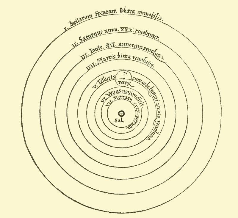 Гелиоцентрическая модель