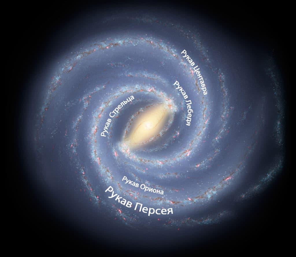 Рукава галактики