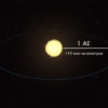 Сколько от Земли до Солнца