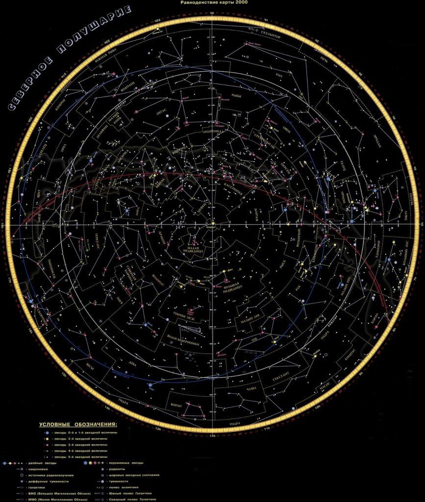 Созвездия северного полушария